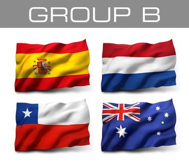 gruppe-b