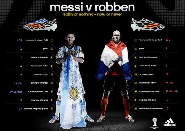 messi-robben2014